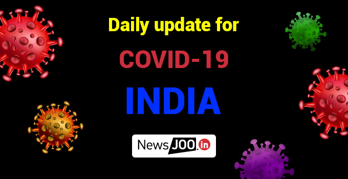 Daily new update for COVID-19 cases in India